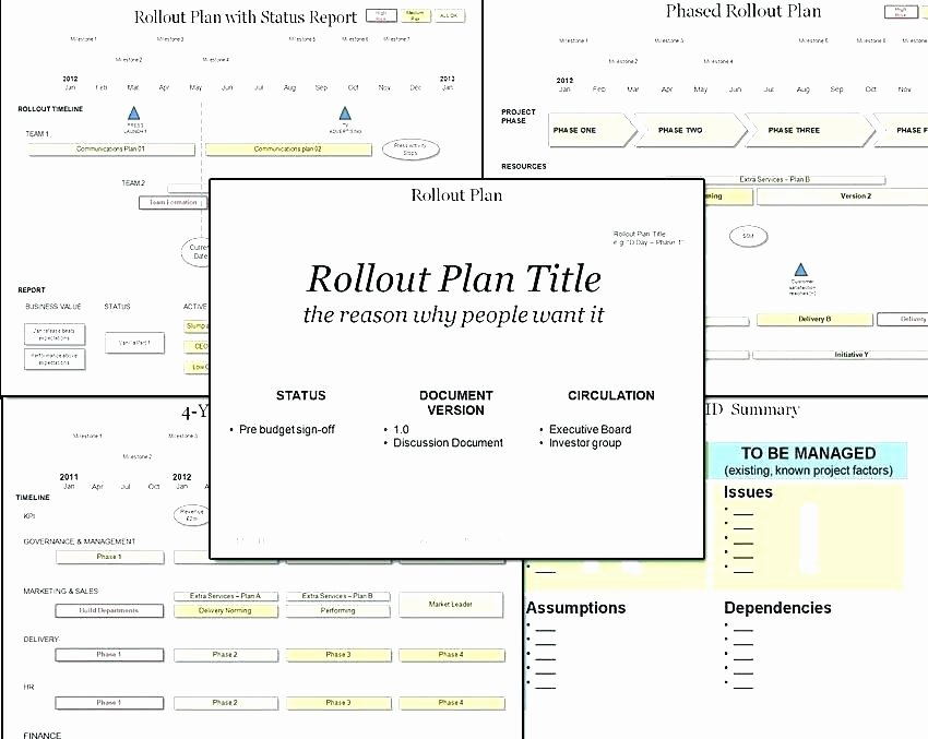 Business Project Plan Template Fresh New Business Project Plan Template – Blogopoly