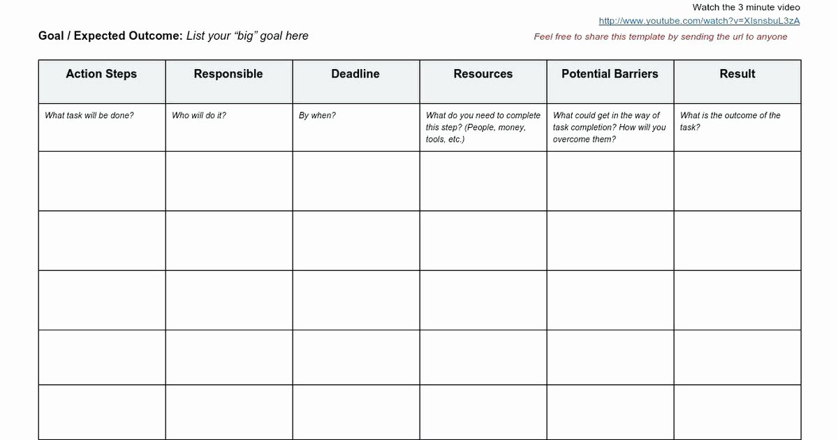 Business Proposal Template Google Docs Beautiful Green Business Proposal Template Google Docs Meaning In