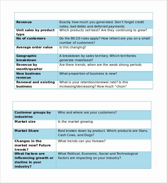 Business Report Template Word Fresh Microsoft Word Business Report Template Templates