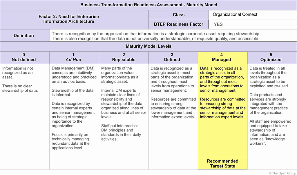 Business Risk assessment Template Elegant It Security Risk assessment Template Frompo