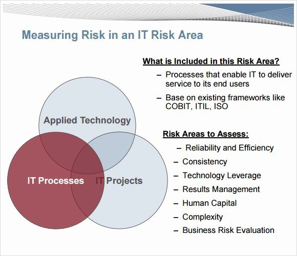 Business Risk assessment Template Fresh 7 It Risk assessment Templates – Free Samples Examples