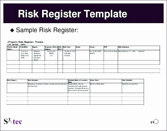 Business Risk assessment Template Unique Business Risk assessment Template – Hazstyle