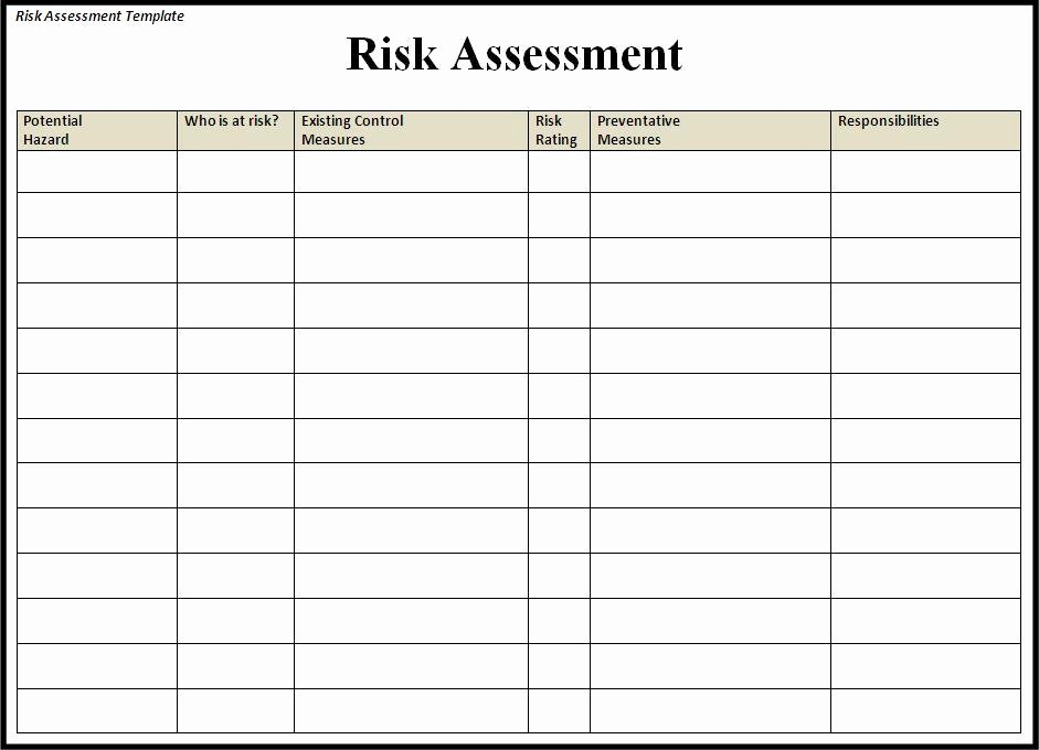 Business Risk assessment Template Unique Risk assessment Template