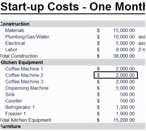 Business Start Up Costs Template Best Of Start Up Business Bud Template – Voipersracing