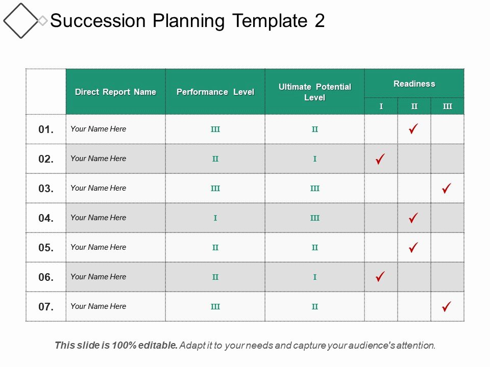 Business Succession Plan Template Elegant Style Essentials 2 Pare 7 Piece Powerpoint