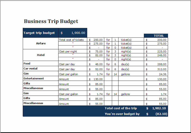 Business Trip Expenses Template Elegant Ms Excel Printable Business Trip Bud Template