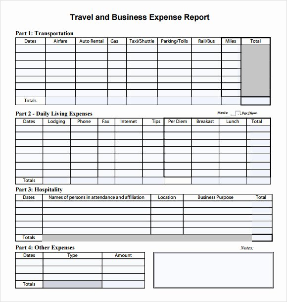 Business Trip Expenses Template Fresh 7 Bud Summary Samples