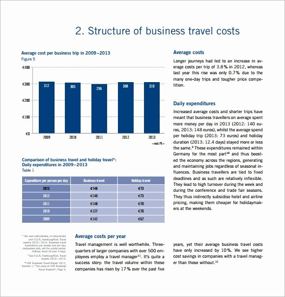 Business Trip Expenses Template New 7 Travel Bud Templates