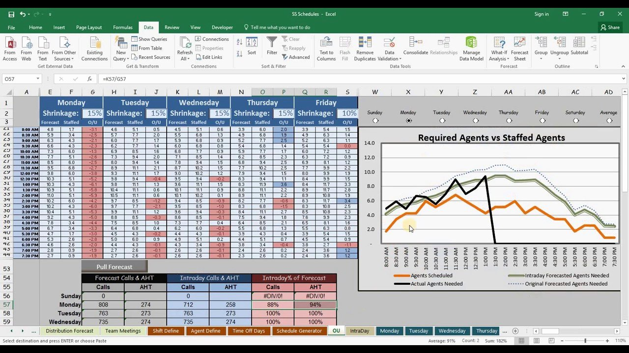 Call Center Schedule Template Excel Awesome Call Center Agent Schedule Generator and Intraday