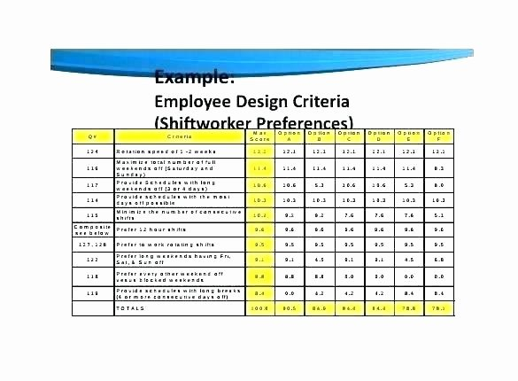 Call Center Schedule Template Excel Awesome Call Schedule Template Work Roster Template Excel