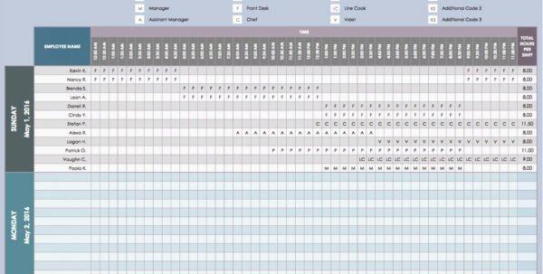 Call Center Schedule Template Excel Best Of Call Center Shift Scheduling Excel Spreadsheet Spreadsheet