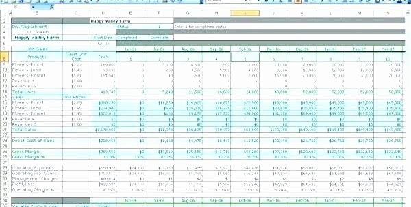 Capital Expenditure Budget Template Excel Awesome Capital Expenditure Bud Example Spreadsheet Template