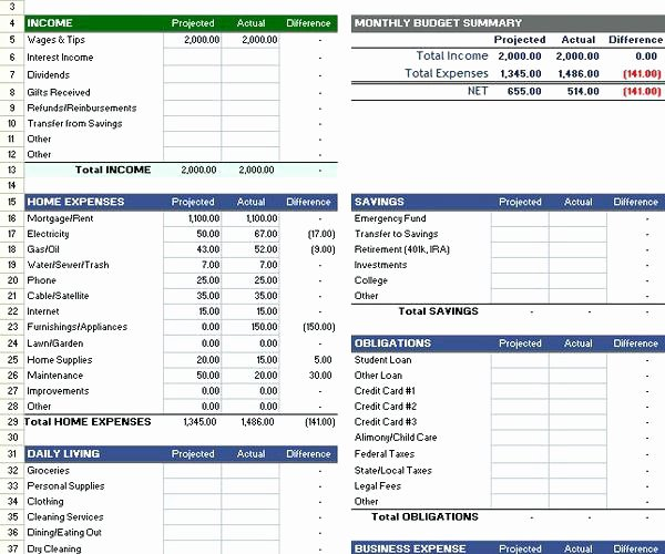Capital Expenditure Budget Template Excel Fresh 5 Capital Expenditure Bud Template Excel Capex form