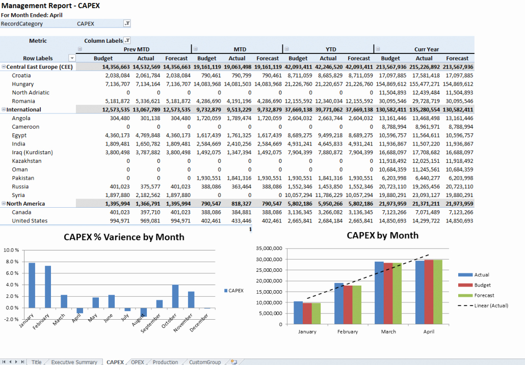 Capital Expenditure Budget Template Excel Fresh Index Of Cdn 13 2012 701