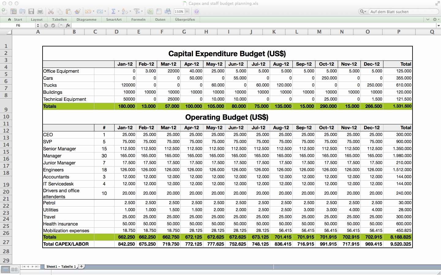 Capital Expenditure Budget Template Excel Luxury Templates for Excel or Mac