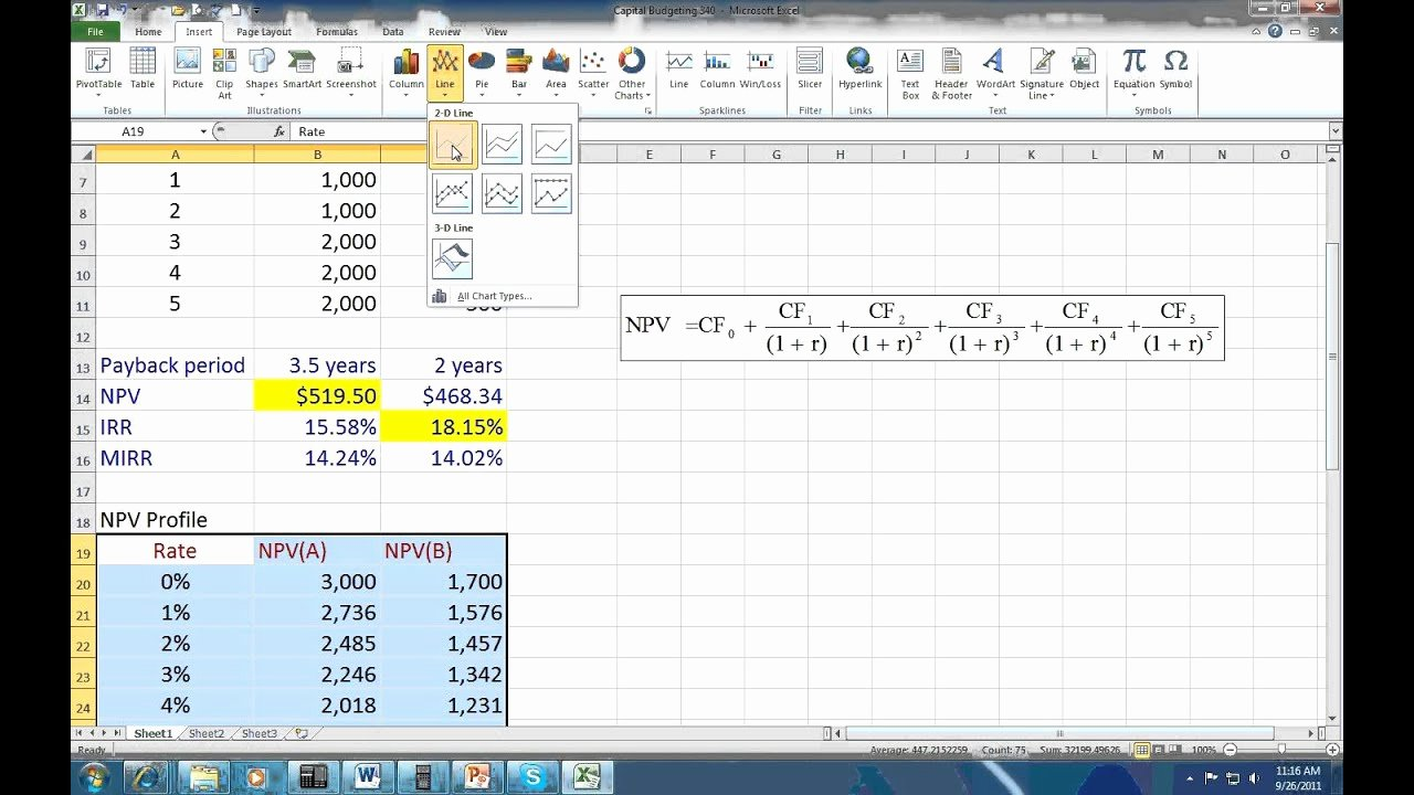 Capital Expenditure Budget Template Excel Unique Capital Expenditure Bud Template Excel Capital