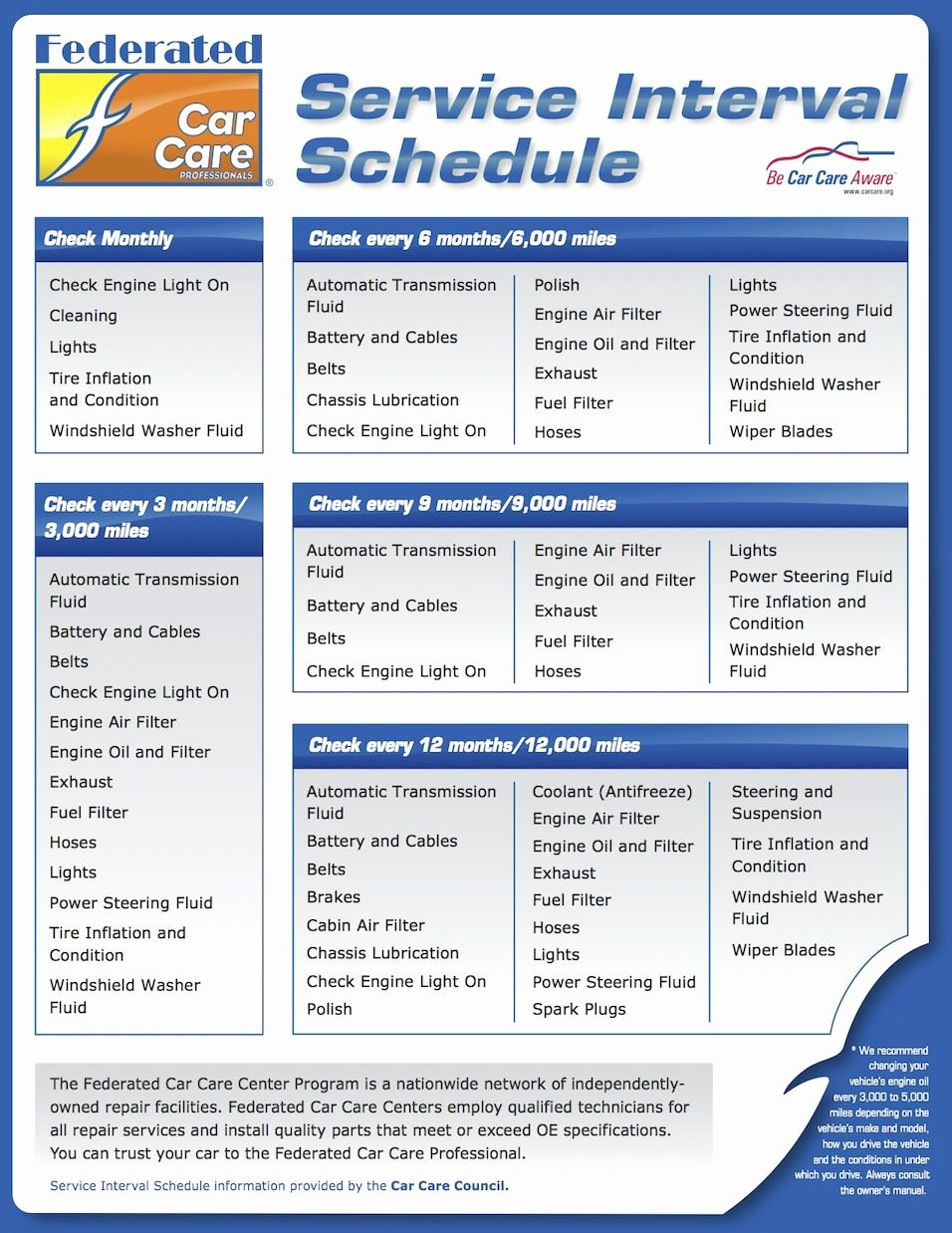 Car Maintenance Schedule Template Beautiful Car Maintenance Schedule