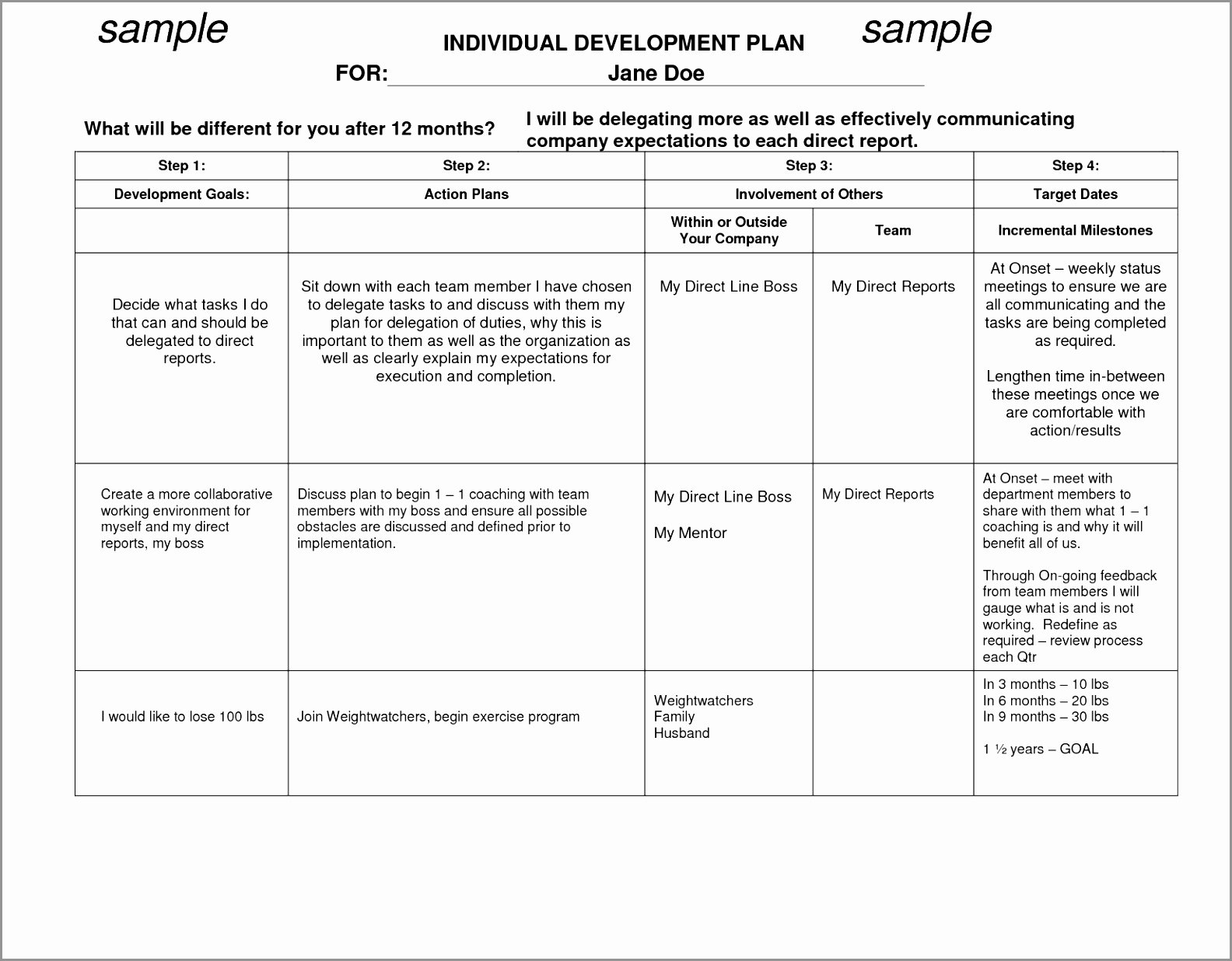 Career Development Plan Template Fresh 12 Employee Career Development Plan Template Pujut