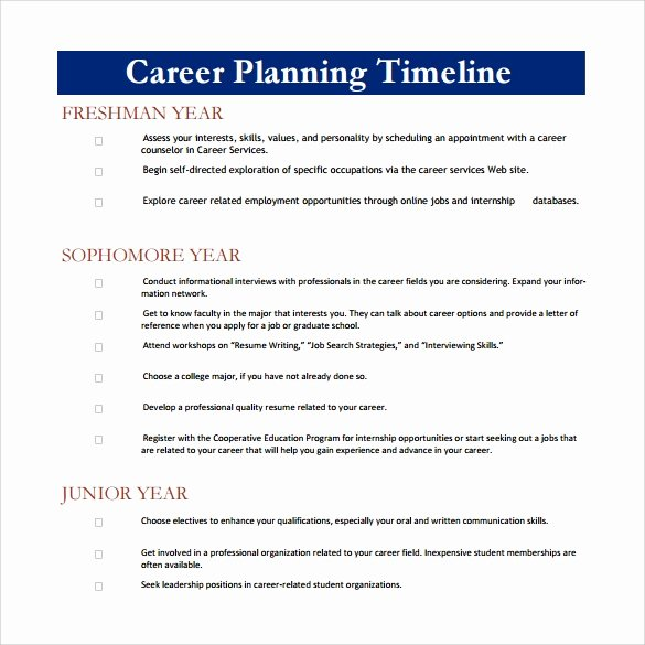 Career Path Planning Template Best Of 15 Career Timeline Templates – Samples Examples & format