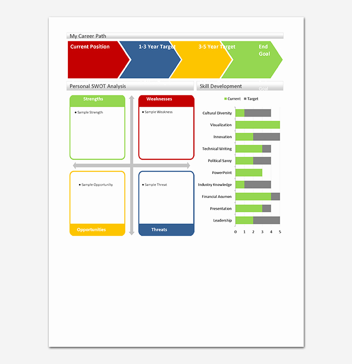 Career Path Planning Template Elegant Career Timeline Template 7 Free for Word & Pdf Dotxes