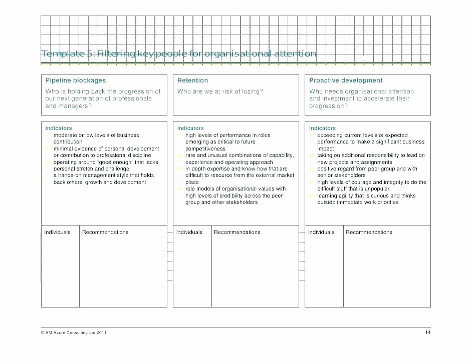 Career Path Planning Template Fresh event Planning Checklist Template Lovely Critical Path