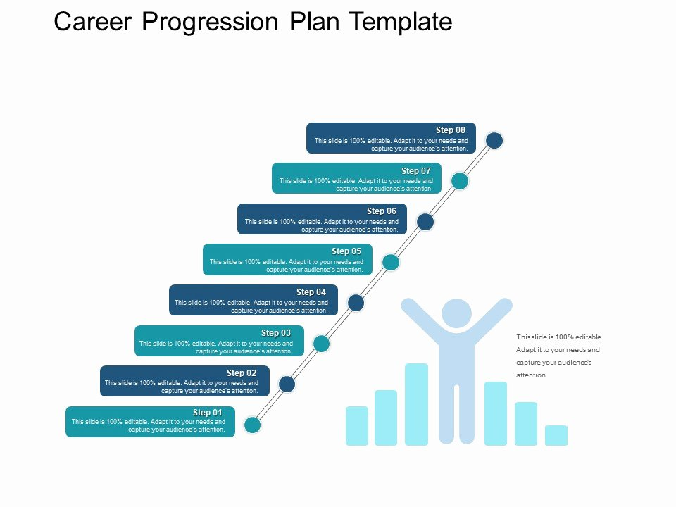 Career Path Planning Template Lovely Career Progression Plan Template Presentation Slides