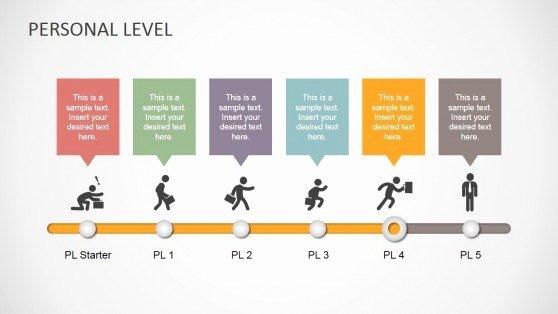 Career Path Planning Template Luxury Career Path Slidemodel