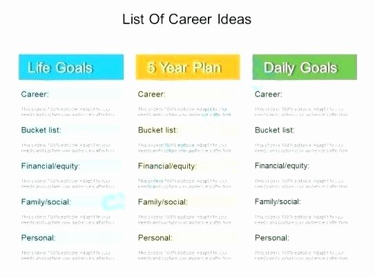 Career Path Planning Template Luxury Employee Career Path Template Individual Career