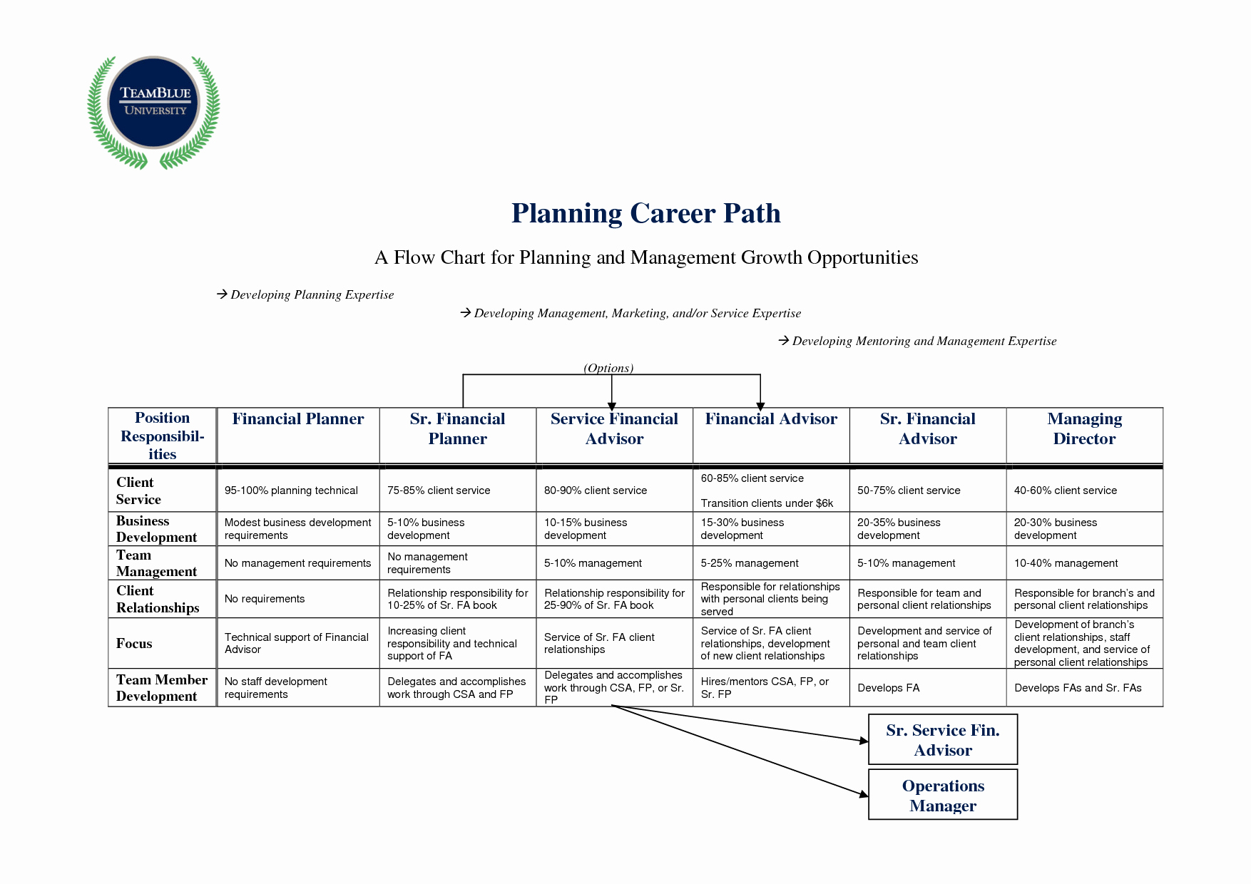 Career Path Planning Template Luxury Index Of Cdn 29 2009 400