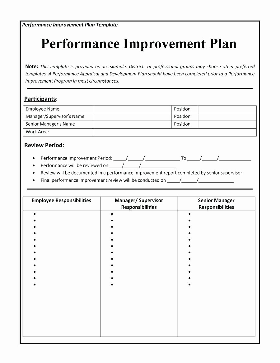Case Management Notes Template New Lively Pics Case Management Progress Notes
