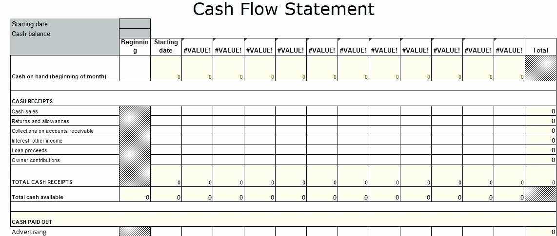 Cash Flow Analysis Template Awesome Cash Flow Analysis Template Restaurant Weekly Spreadsheet