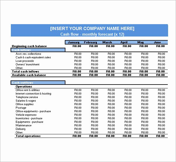 Cash Flow Analysis Template Beautiful Cash Flow Analysis Template 11 Download Free Documents