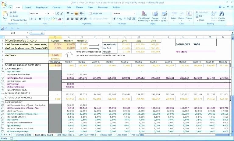 Cash Flow Analysis Template Fresh Cash Flow Analysis Template Restaurant Weekly Spreadsheet
