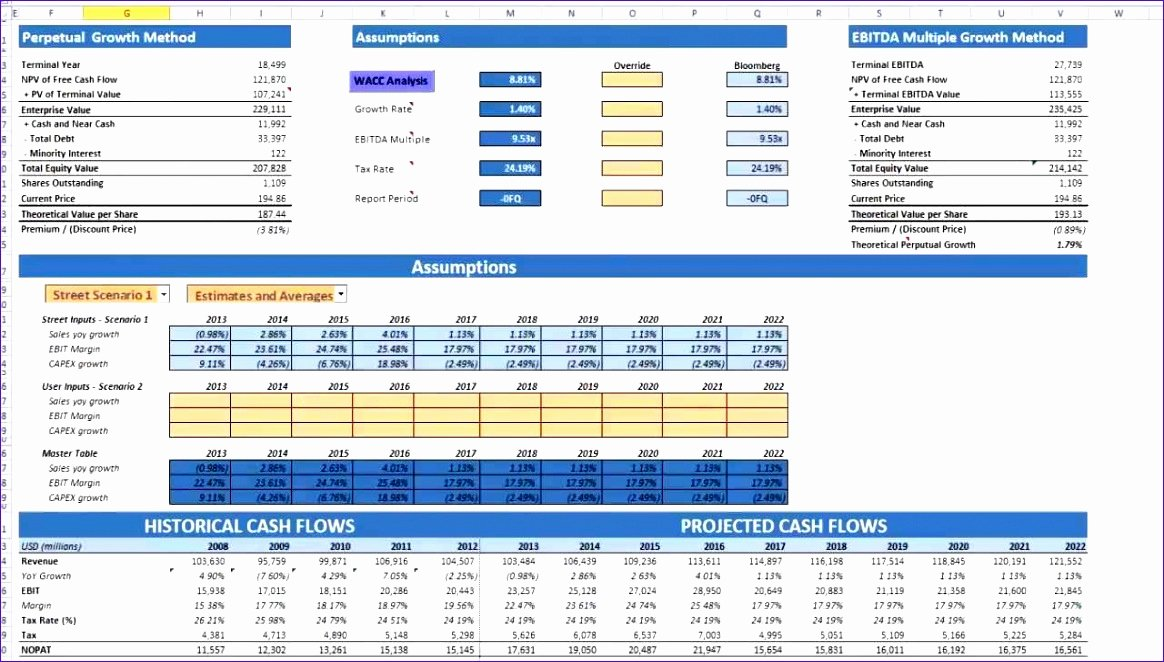 Cash Flow Analysis Template Lovely 12 Discounted Cash Flow Template Excel Exceltemplates