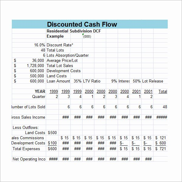Cash Flow Analysis Template Luxury 12 Cash Flow Analysis Samples