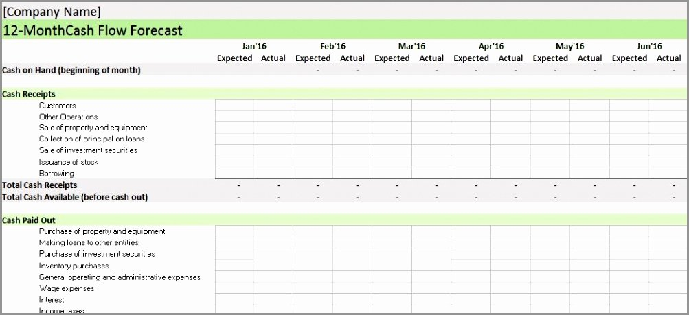 Cash Flow Analysis Template Unique 6 Cash Flow Analysis Template Excel Ypate