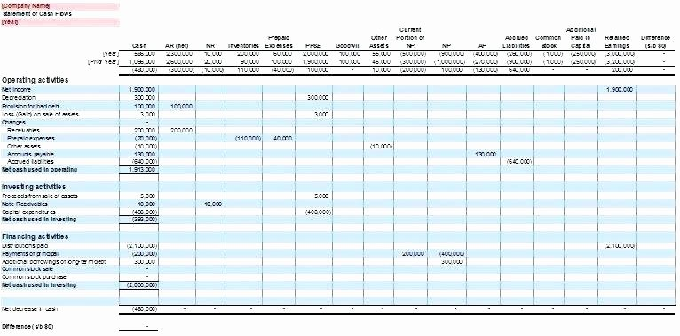 Cash Flow Analysis Template Unique Cash Flow Analysis Template Restaurant Weekly Spreadsheet