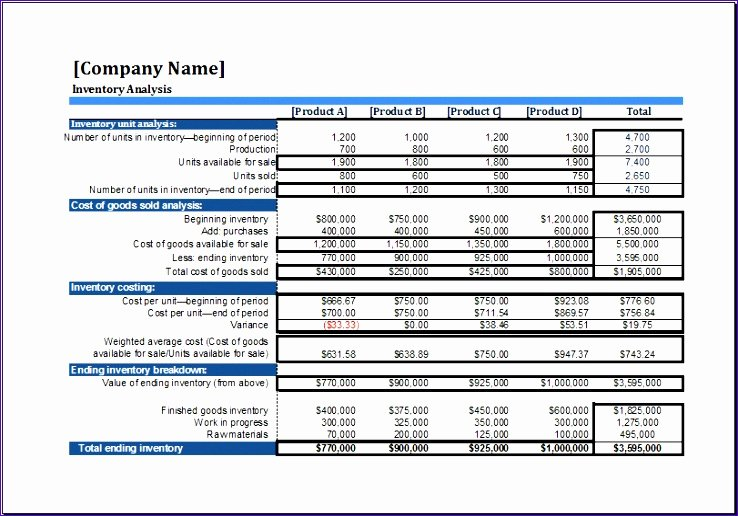 Cash Flow Analysis Template Unique Cash Flow forecast Template Ftbec Ideas Ms Excel Business