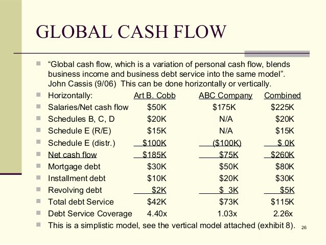 Cash Flow Analysis Template Unique Rma socl Cash Flow Analysis Blaine Morrison