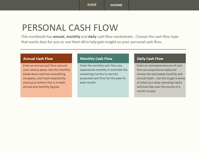 Cash Flow Chart Template Beautiful Simple Personal Cash Flow Statement