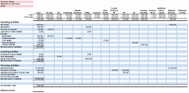 Cash Flow Chart Template Beautiful Statement Of Cash Flows Free Excel Template