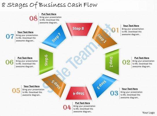 Cash Flow Chart Template Best Of 1013 Business Ppt Diagram 8 Stages Business Cash Flow
