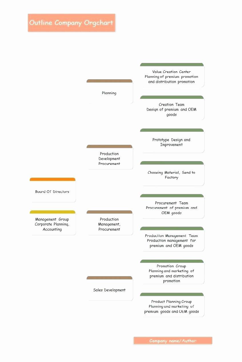 Cash Flow Chart Template Best Of Template Flowchart Template Excel