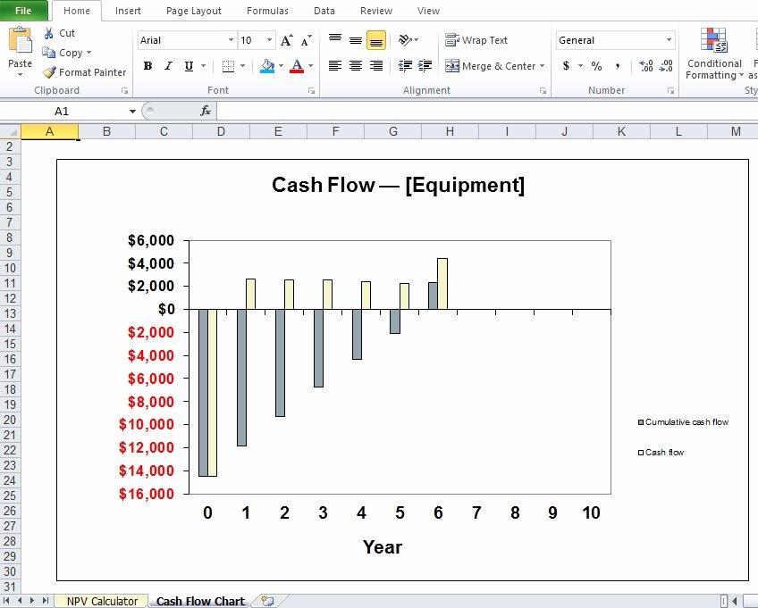 Cash Flow Chart Template Elegant Professional Net Present Value Calculator Excel Template