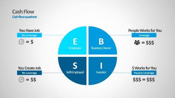 Cash Flow Chart Template Lovely Balance Sheet Powerpoint Templates