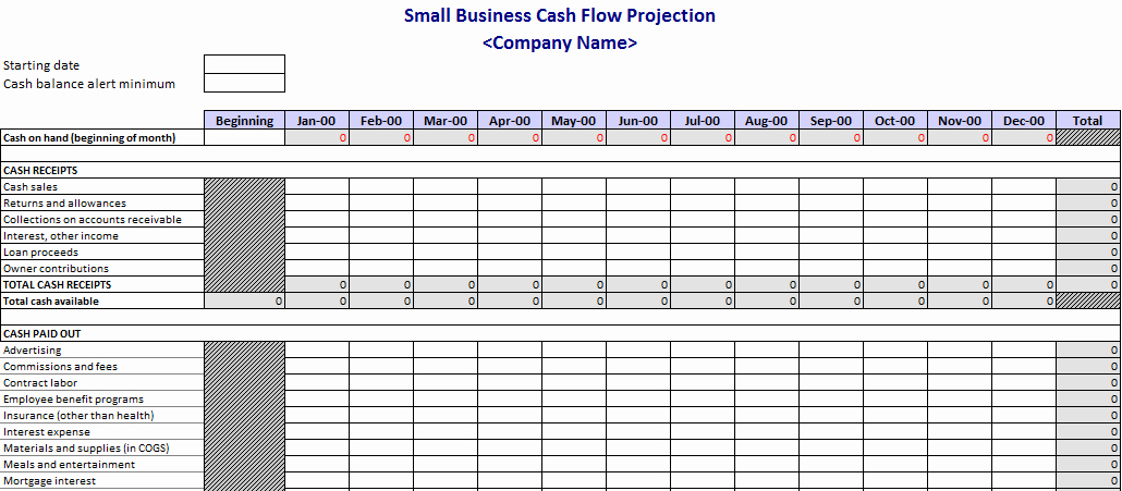 Cash Flow Chart Template Lovely Cash Flow Projection Template