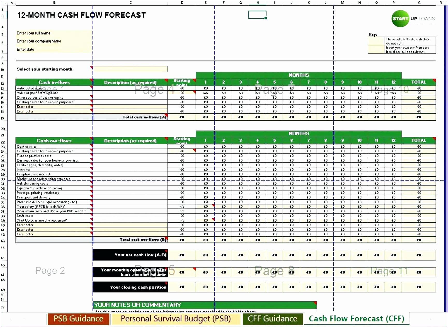 Cash Flow Chart Template Luxury Template Cash Flow Projection Template Excel