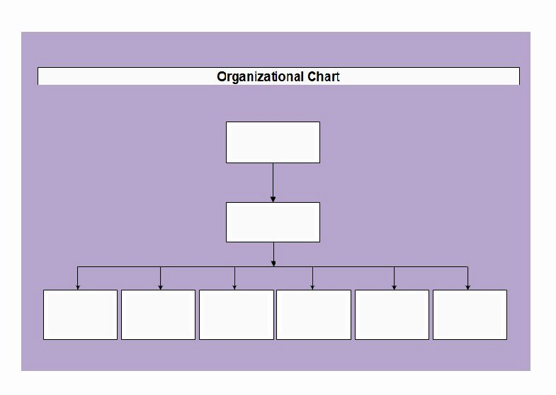 Chain Of Command Template Fresh 40 organizational Chart Templates Word Excel Powerpoint