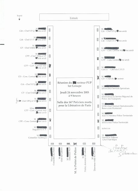 Chain Of Command Template Fresh 77 Chain Mand Chart Template 13 Sample Fire