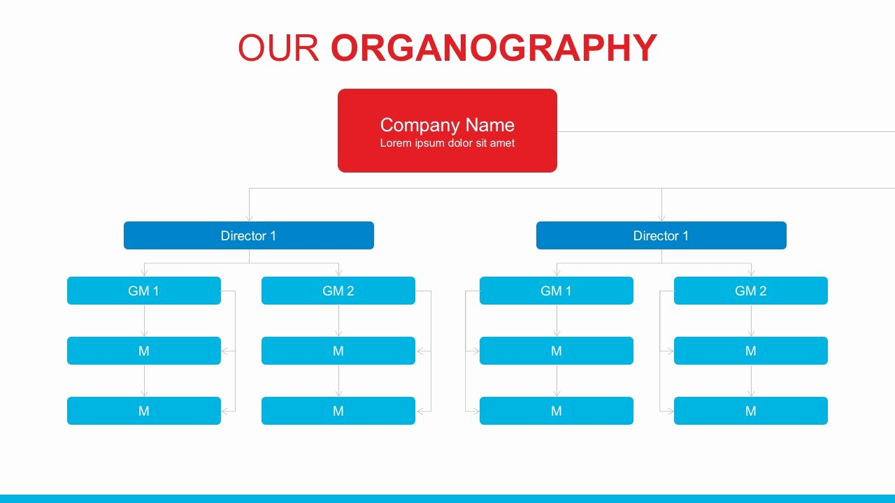 Chain Of Command Template Inspirational Business Chain Mand Powerpoint Template Slidemodel